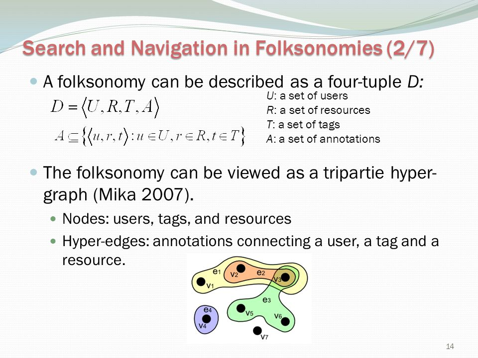 Search and Navigation in Folksonomies (2/7)