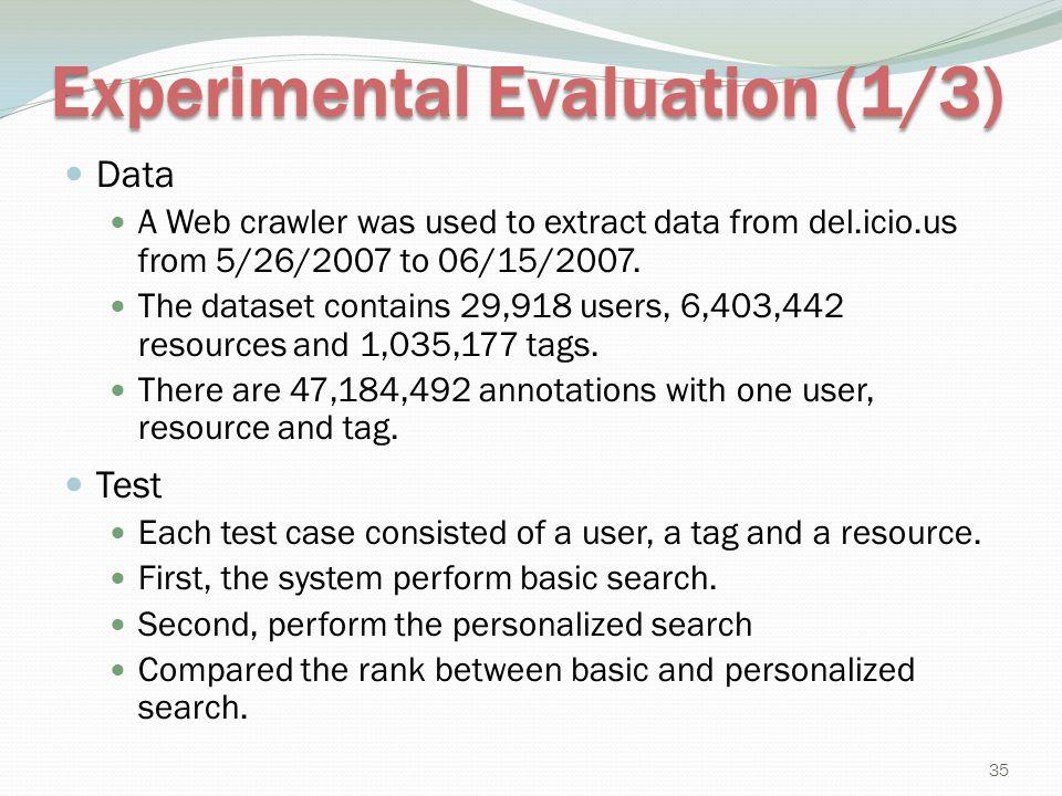 Experimental Evaluation (1/3)