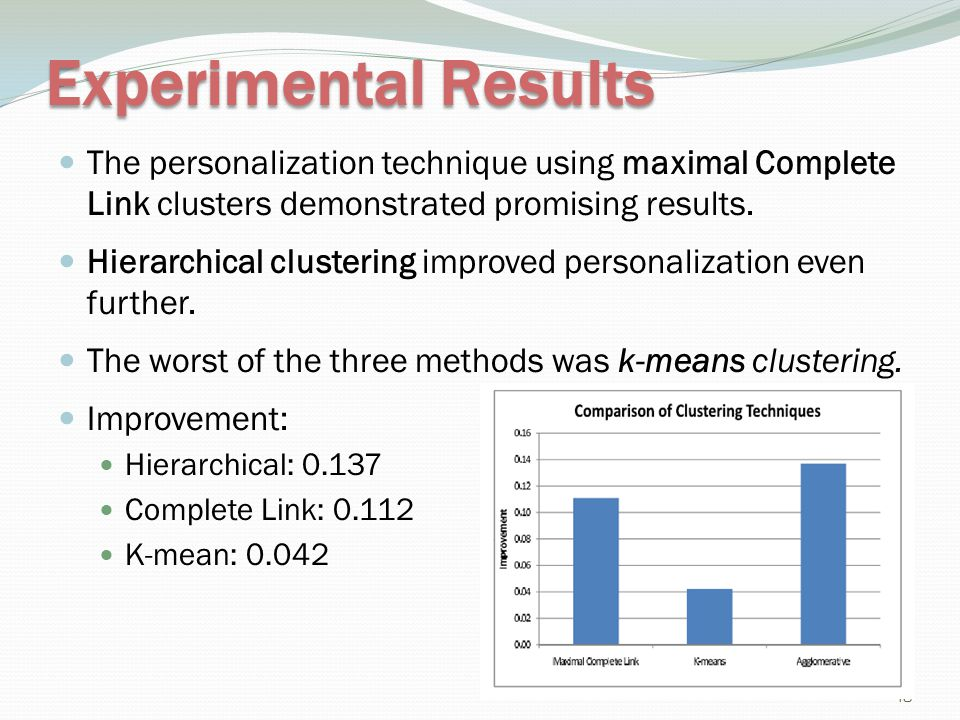Experimental Results The personalization technique using maximal Complete Link clusters demonstrated promising results.