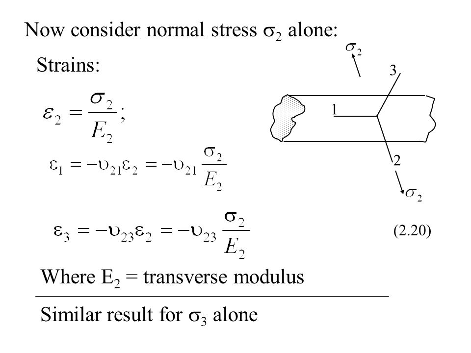 Now consider normal stress 2 alone: