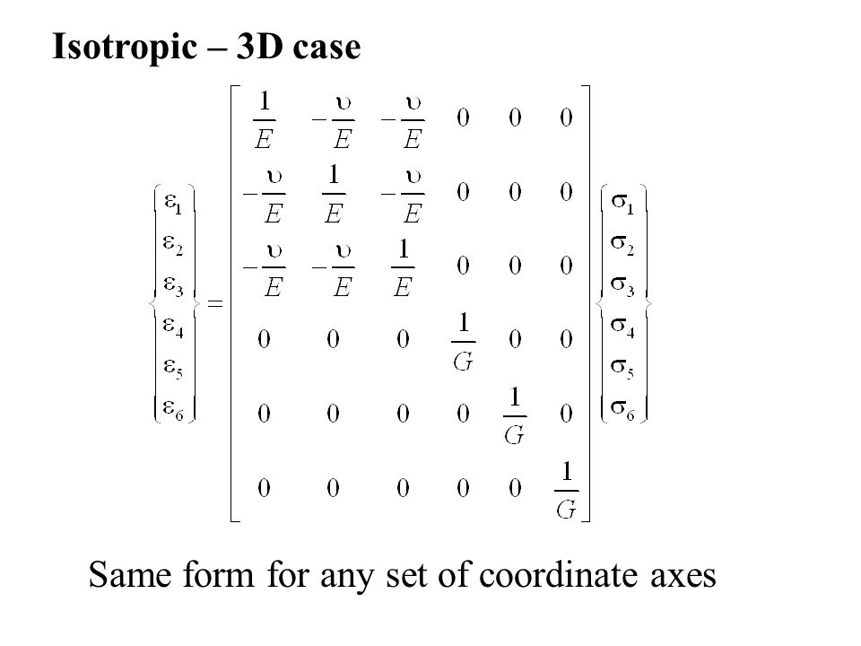 Isotropic – 3D case Same form for any set of coordinate axes
