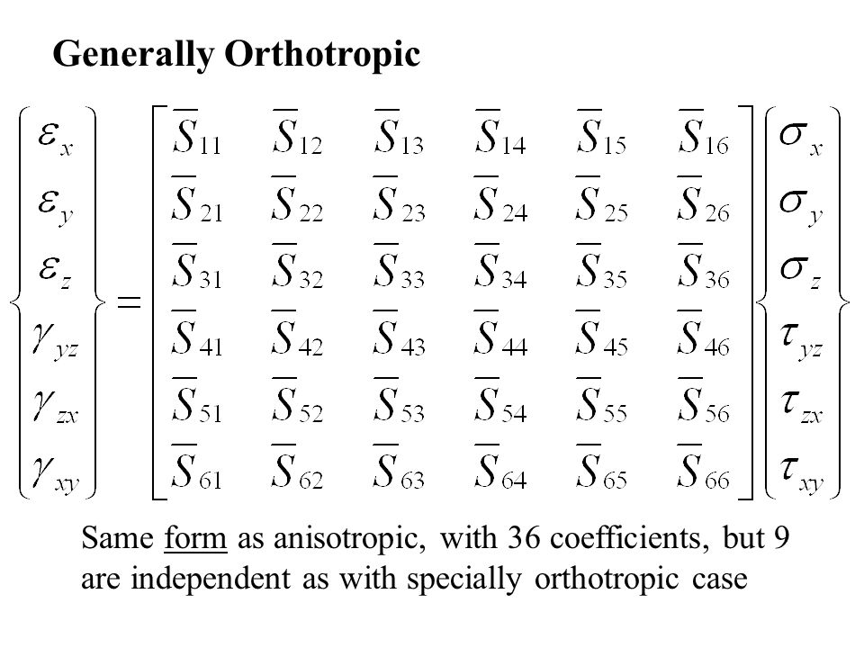 Generally Orthotropic