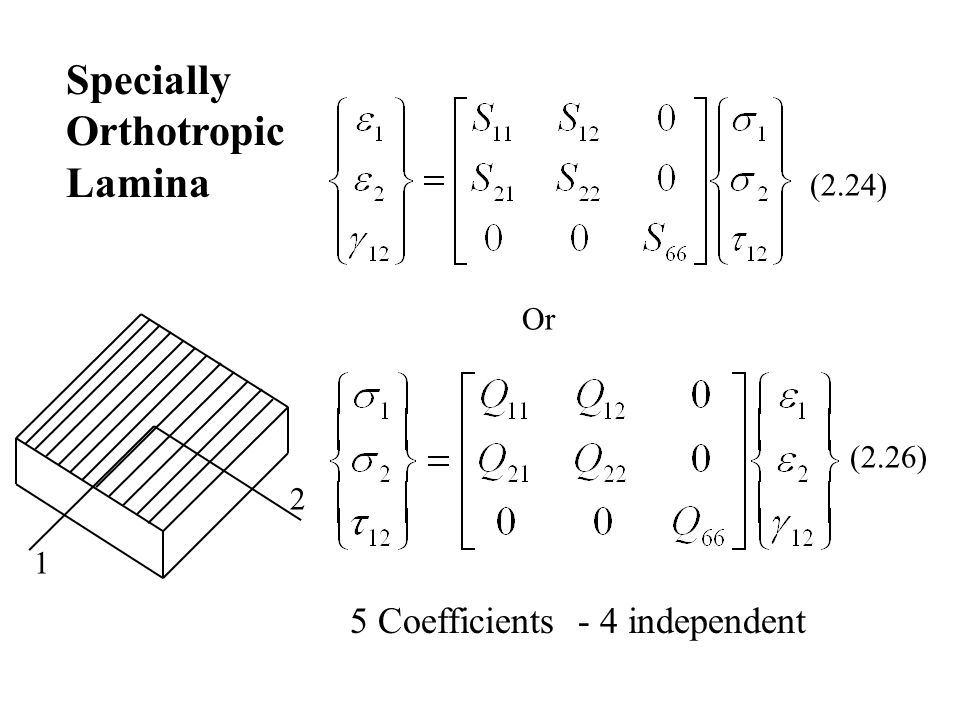 Specially Orthotropic Lamina