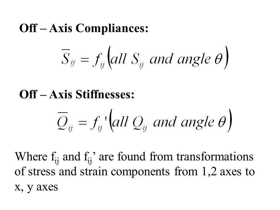 Off – Axis Compliances: