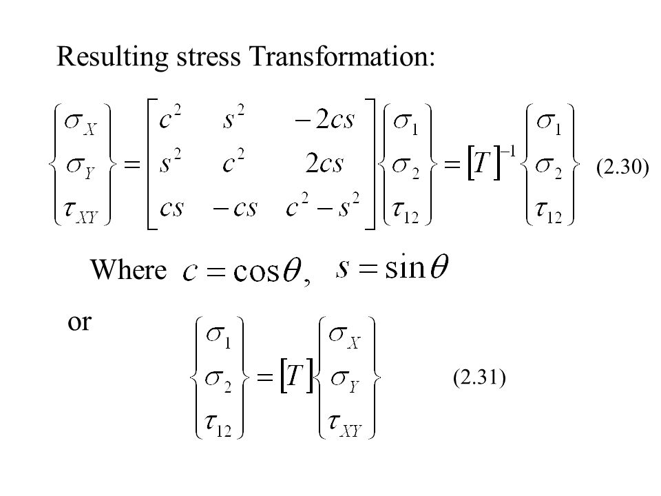 Resulting stress Transformation: