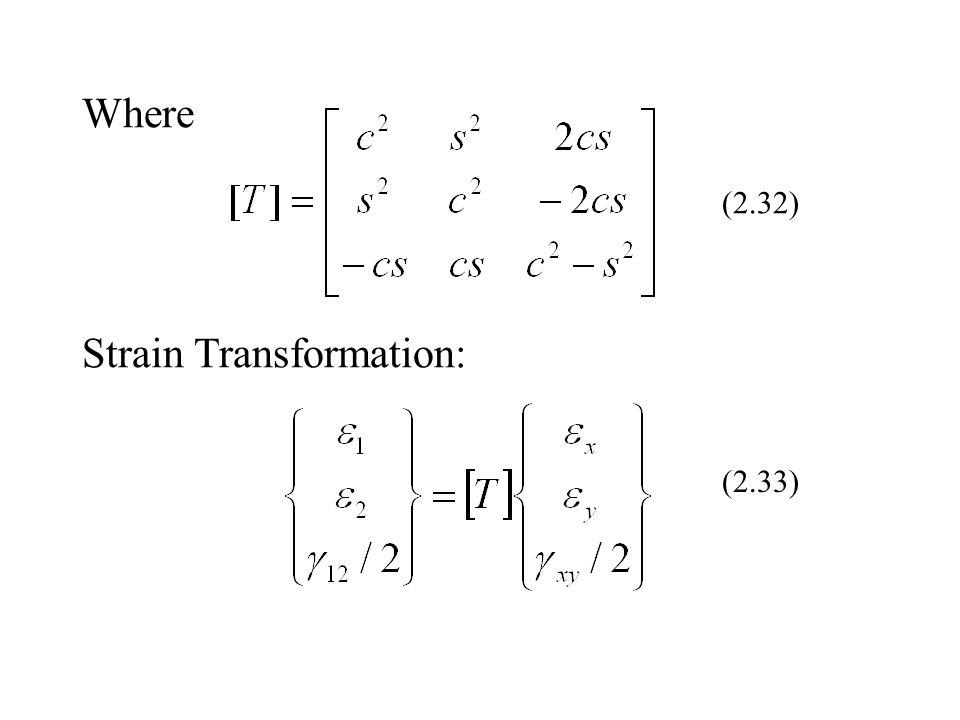 Strain Transformation: