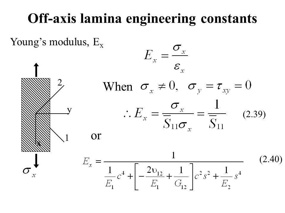 Off-axis lamina engineering constants