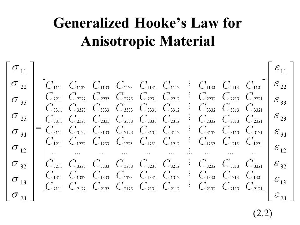 Generalized Hooke's Law for Anisotropic Material