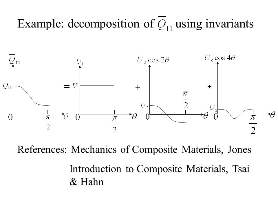 Example: decomposition of using invariants