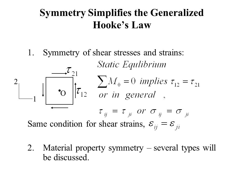 Symmetry Simplifies the Generalized Hooke's Law