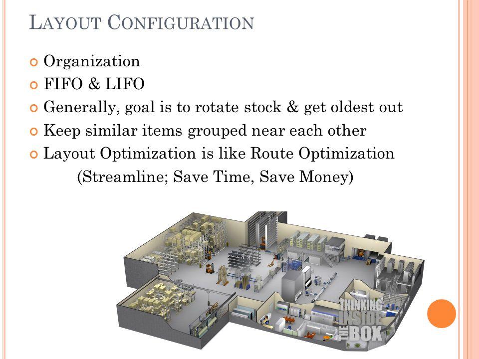 Layout Configuration Organization FIFO & LIFO