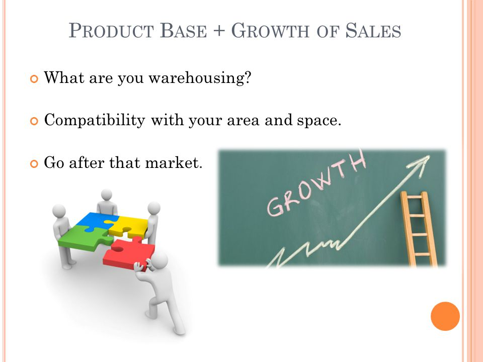 Product Base + Growth of Sales