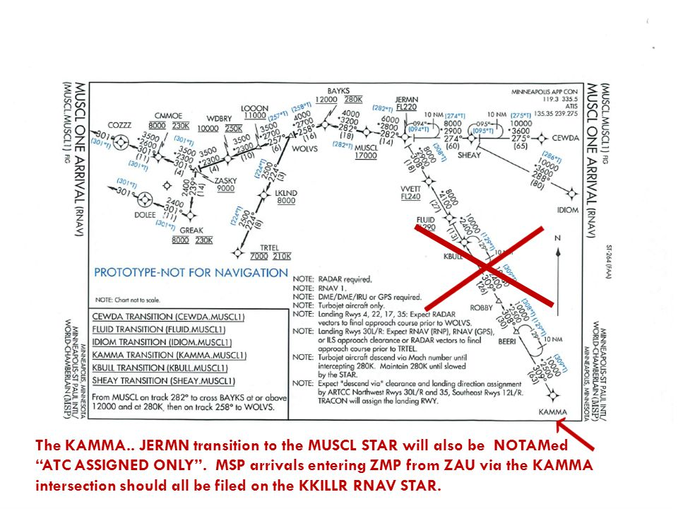The KAMMA.. JERMN transition to the MUSCL STAR will also be NOTAMed ATC ASSIGNED ONLY . MSP arrivals entering ZMP from ZAU via the KAMMA intersection should all be filed on the KKILLR RNAV STAR.
