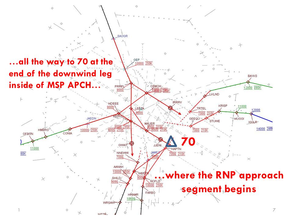 …where the RNP approach segment begins