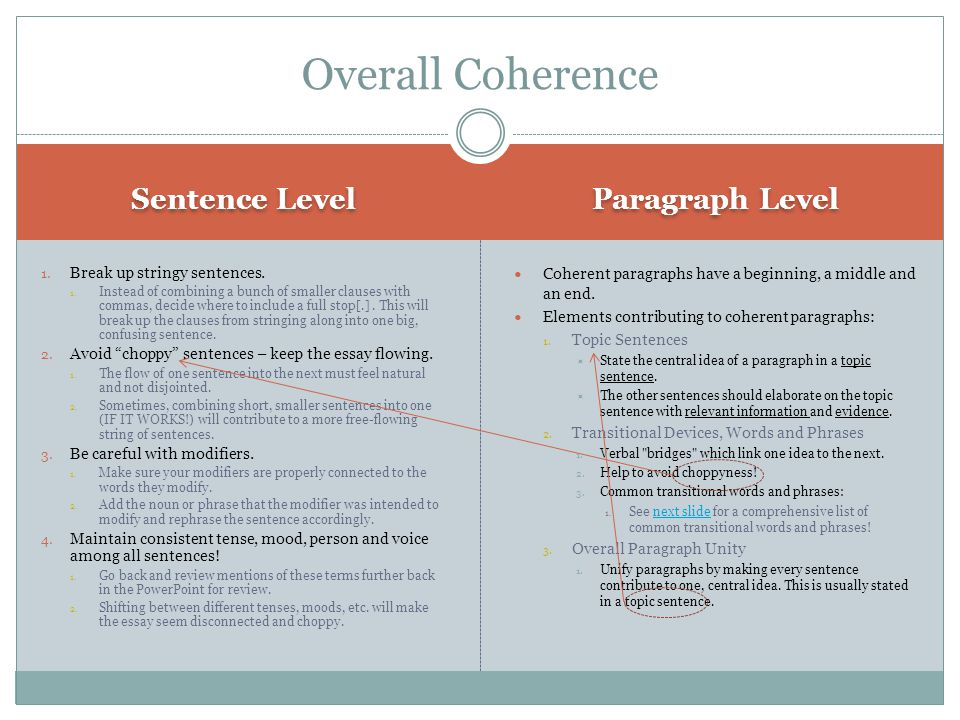 Overall Coherence Sentence Level Paragraph Level