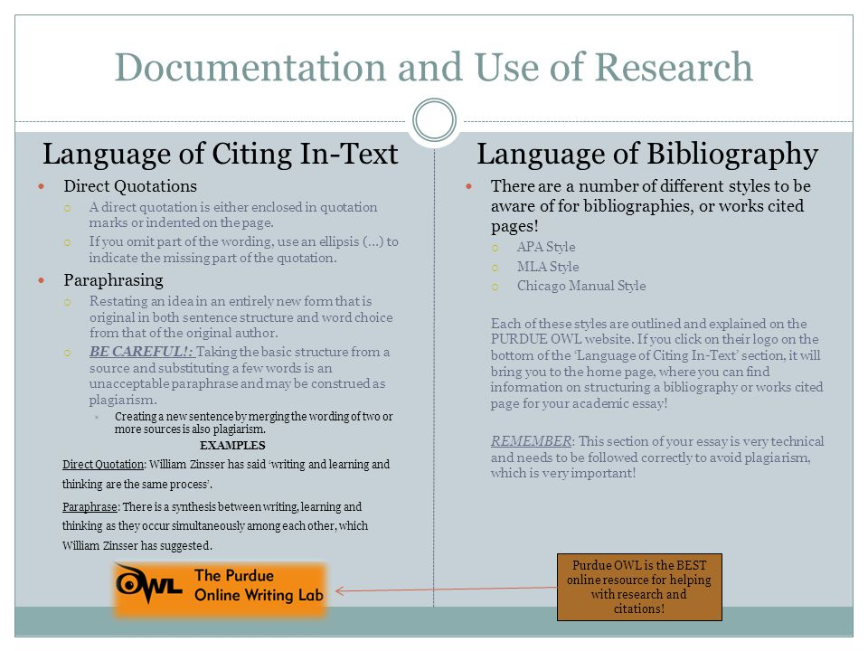 Documentation and Use of Research