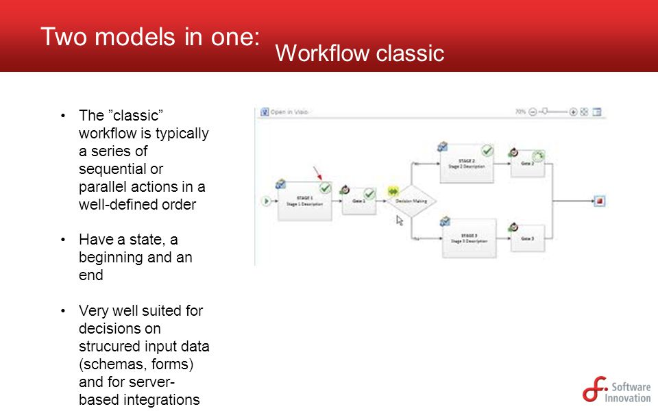 Two models in one: Workflow classic