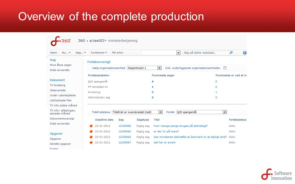 Overview of the complete production