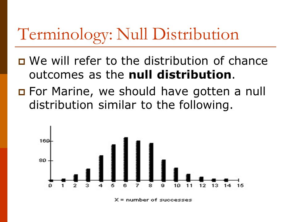 Terminology: Null Distribution