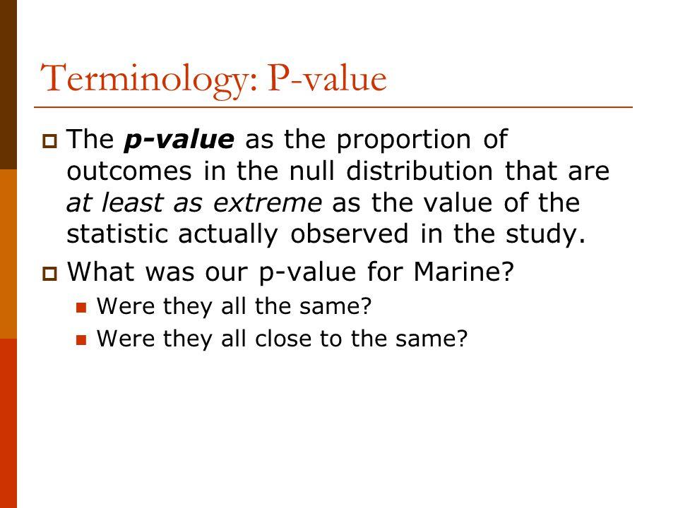 Terminology: P-value