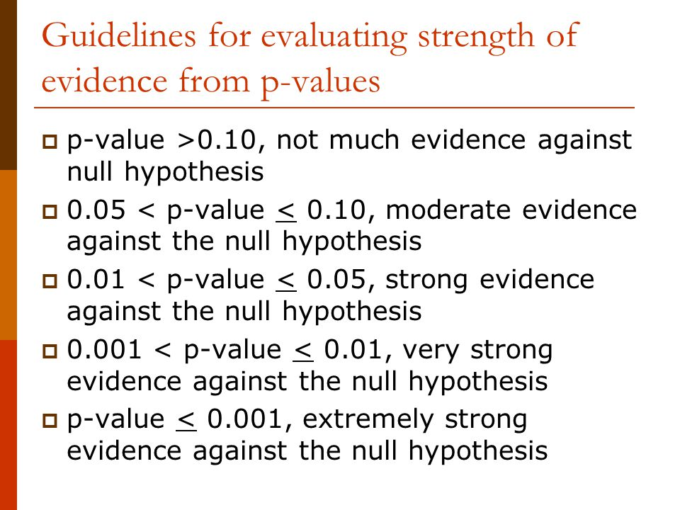 Guidelines for evaluating strength of evidence from p-values