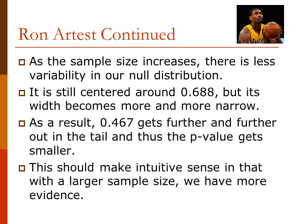 Ron Artest Continued As the sample size increases, there is less variability in our null distribution.