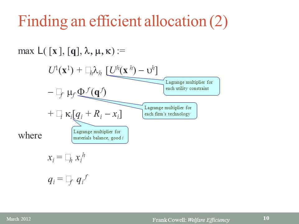 Finding an efficient allocation (2)