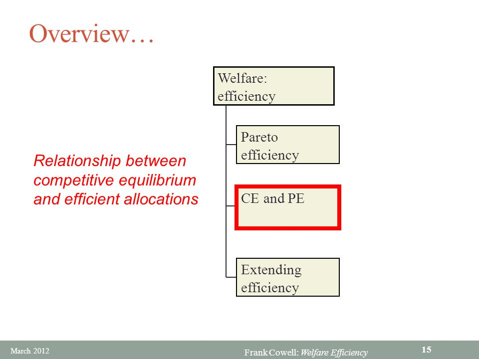 Overview… Welfare: efficiency. Pareto efficiency. Relationship between competitive equilibrium and efficient allocations.