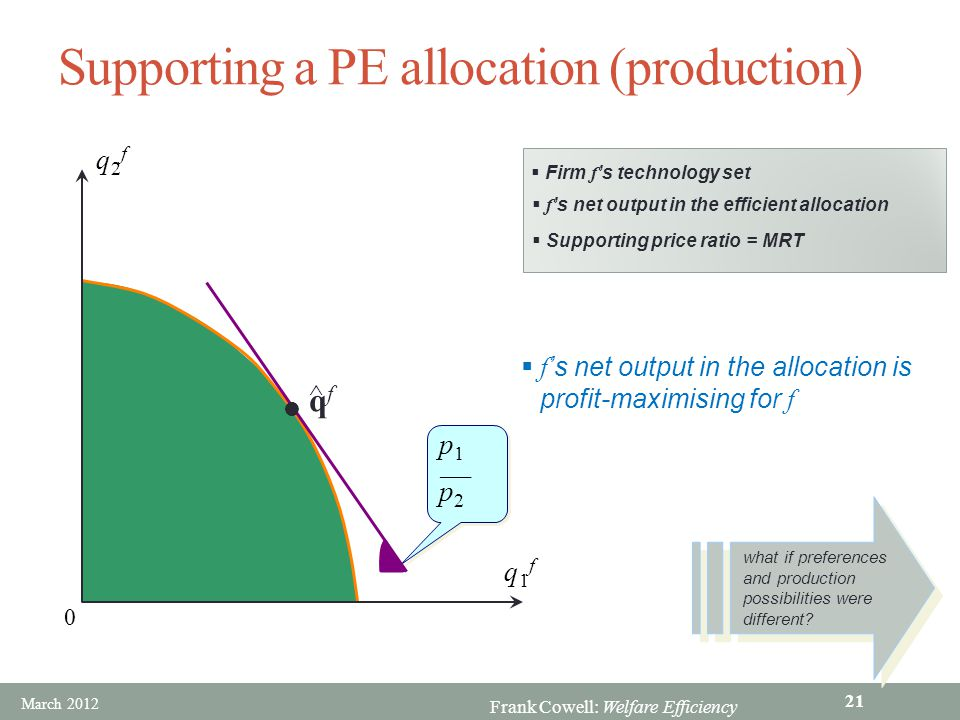 Supporting a PE allocation (production)