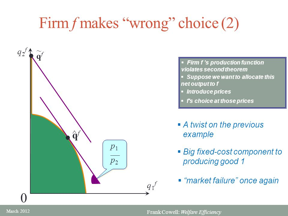 Firm f makes wrong choice (2)