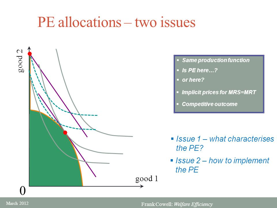 PE allocations – two issues