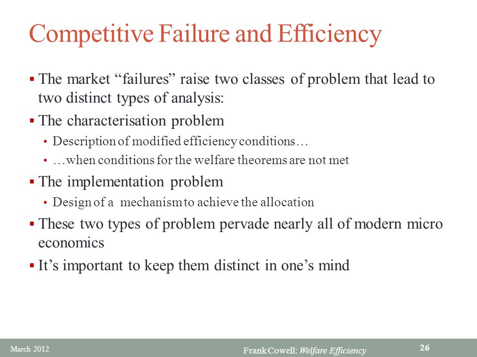 Competitive Failure and Efficiency