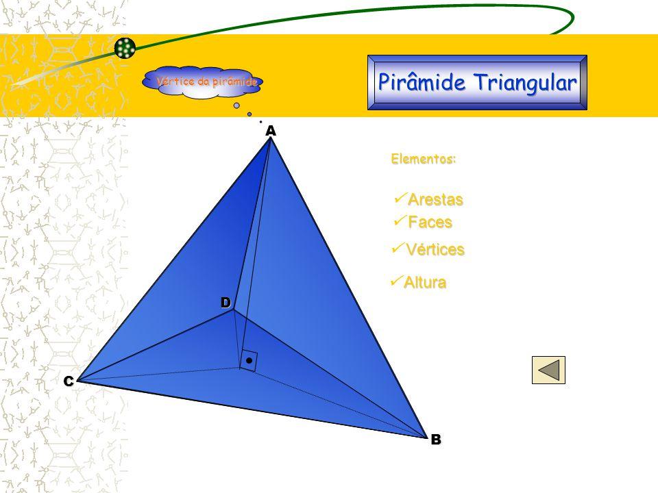 Pirâmide Triangular  Arestas  Faces  Vértices  Altura A D C B