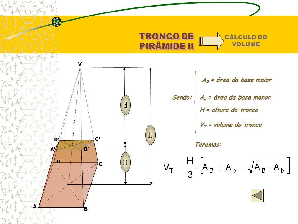 TRONCO DE PIRÂMIDE II d h H CÁLCULO DO VOLUME AB = área da base maior