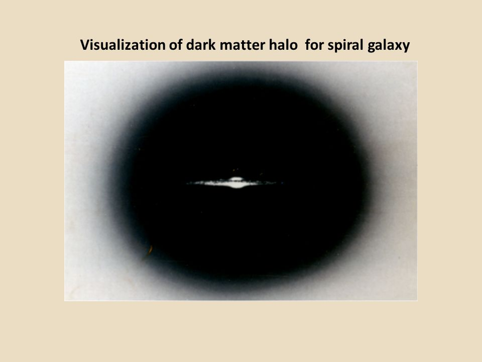Visualization of dark matter halo for spiral galaxy