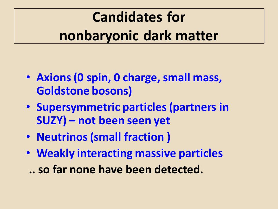 Candidates for nonbaryonic dark matter