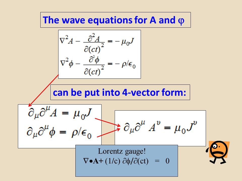 The wave equations for A and 