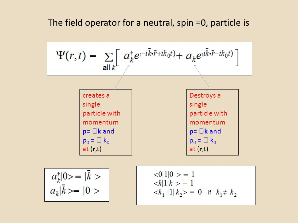 The field operator for a neutral, spin =0, particle is