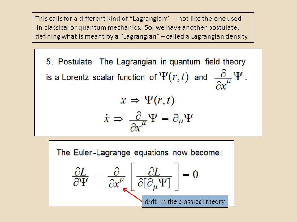 This calls for a different kind of Lagrangian -- not like the one used