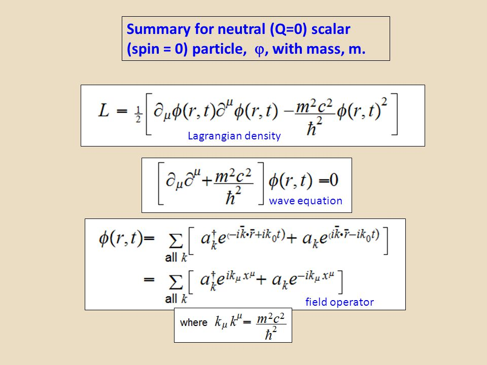 Summary for neutral (Q=0) scalar (spin = 0) particle, , with mass, m.