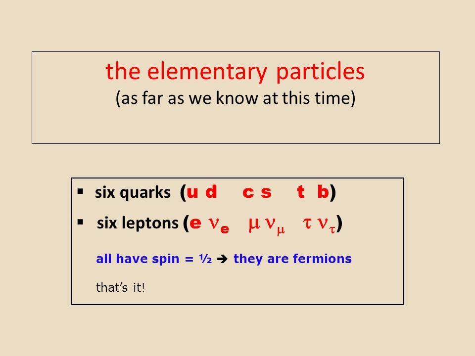 the elementary particles (as far as we know at this time)