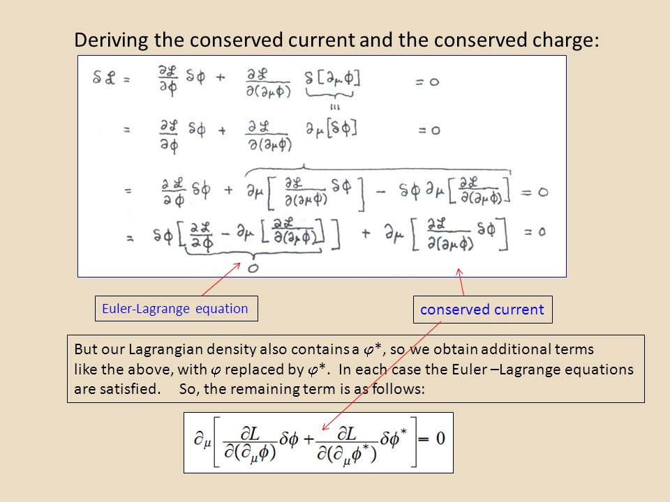 Deriving the conserved current and the conserved charge: