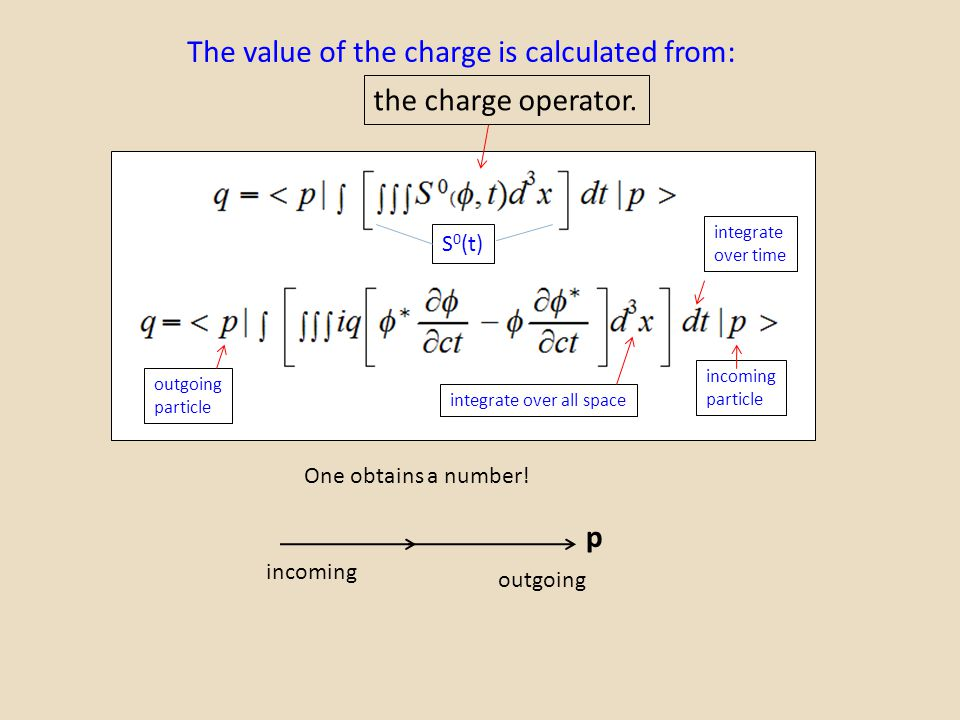 The value of the charge is calculated from:
