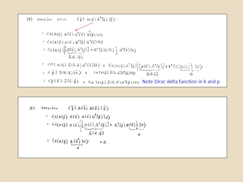 Note Dirac delta function in k and p