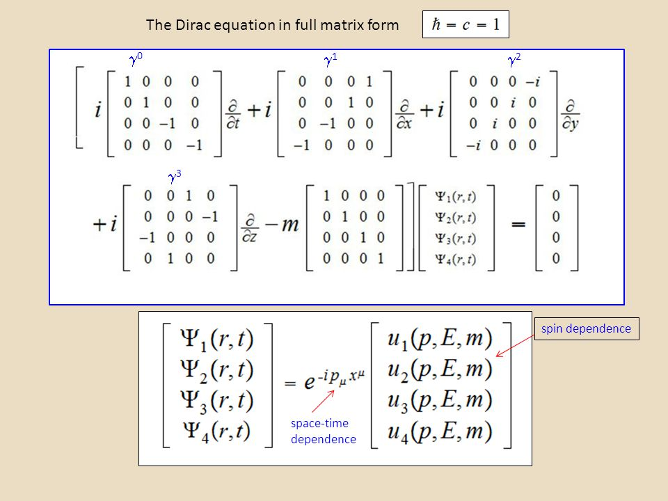 The Dirac equation in full matrix form