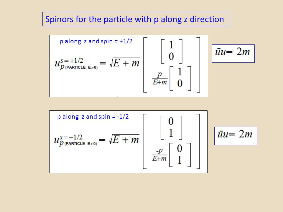 Spinors for the particle with p along z direction