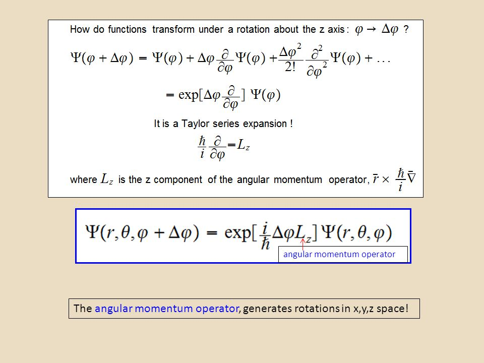The angular momentum operator, generates rotations in x,y,z space!