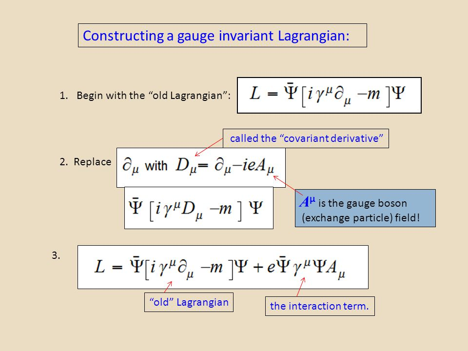 Constructing a gauge invariant Lagrangian: