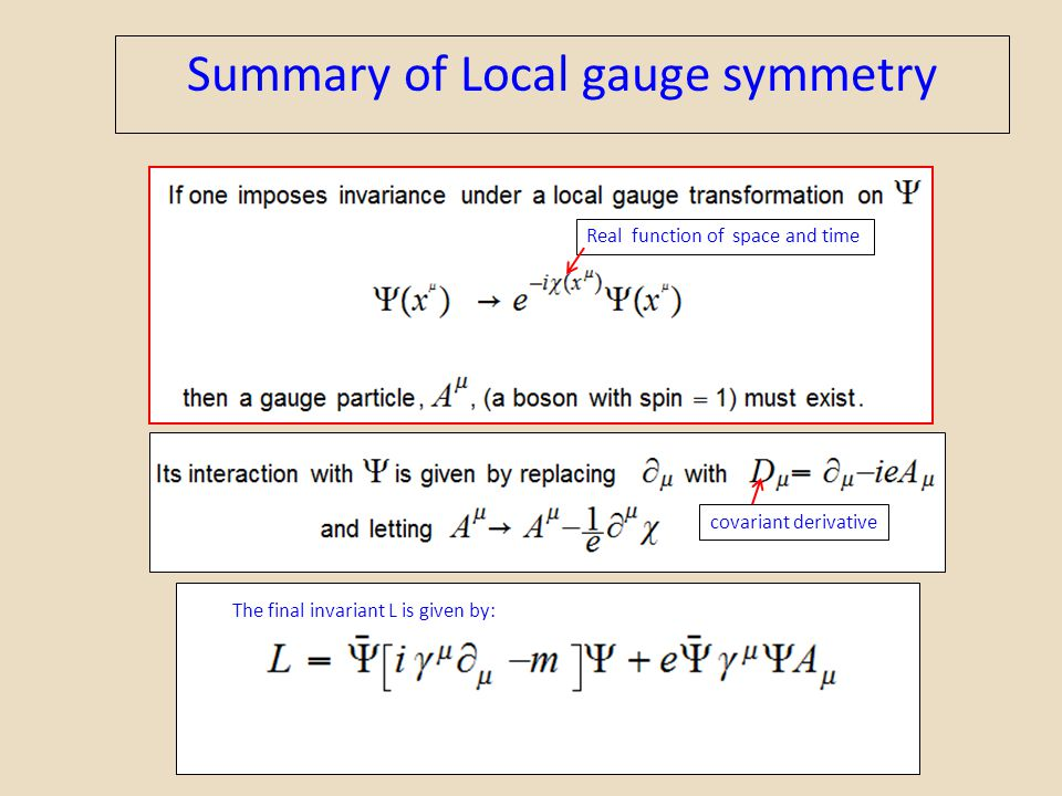 Summary of Local gauge symmetry