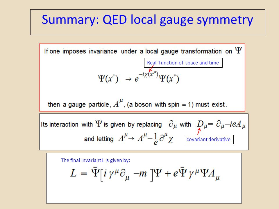Summary: QED local gauge symmetry
